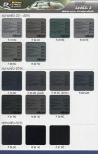 Hi-Kool R Series Sample #1