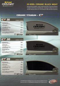 Hi-Kool Ceramic Titanium Sample
