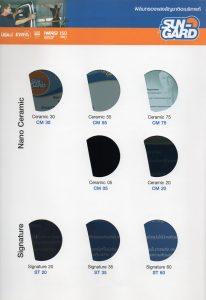 ตัวอย่างฟิล์ม Sun-Gard Ceramic